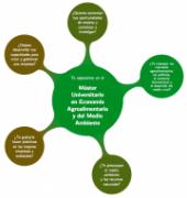 03 – Máster Universitario en Economía Agroalimentaria y del Medio Ambiente